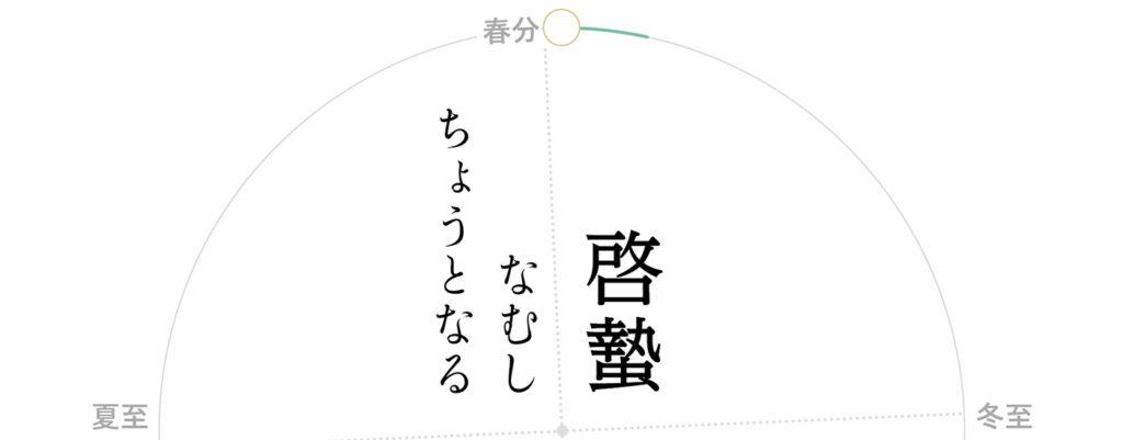 啓蟄-菜虫化蝶