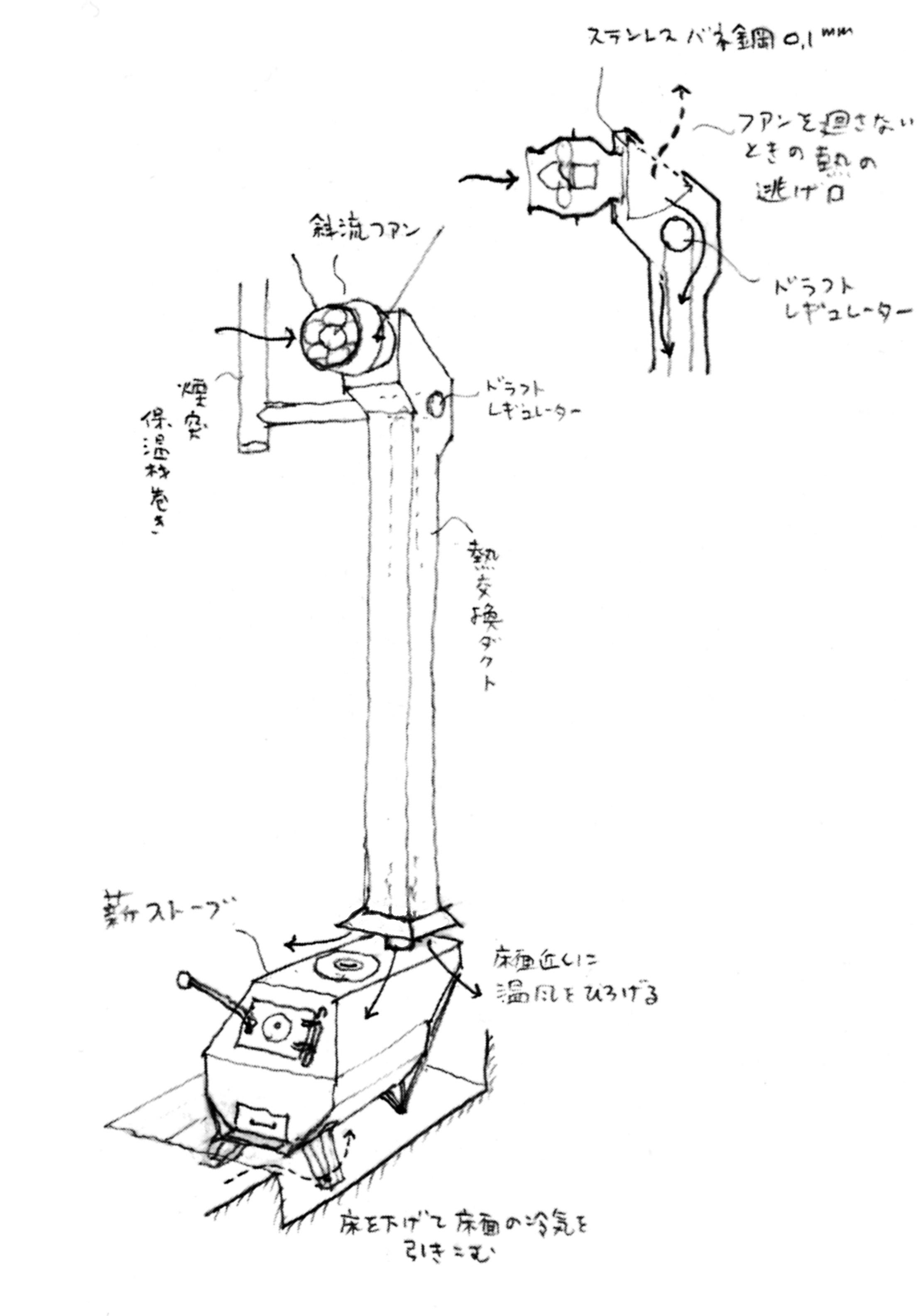 奥村昭雄設計:薪ストーブ「煙道熱交換方式」の図