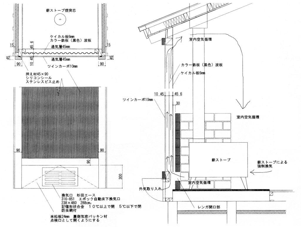 山中湖の家・太陽熱対流装置の仕組み(作図=安田滋)
