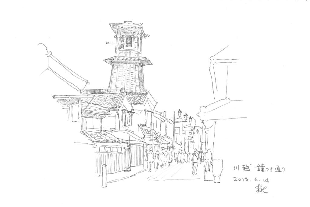 川越の鐘撞堂