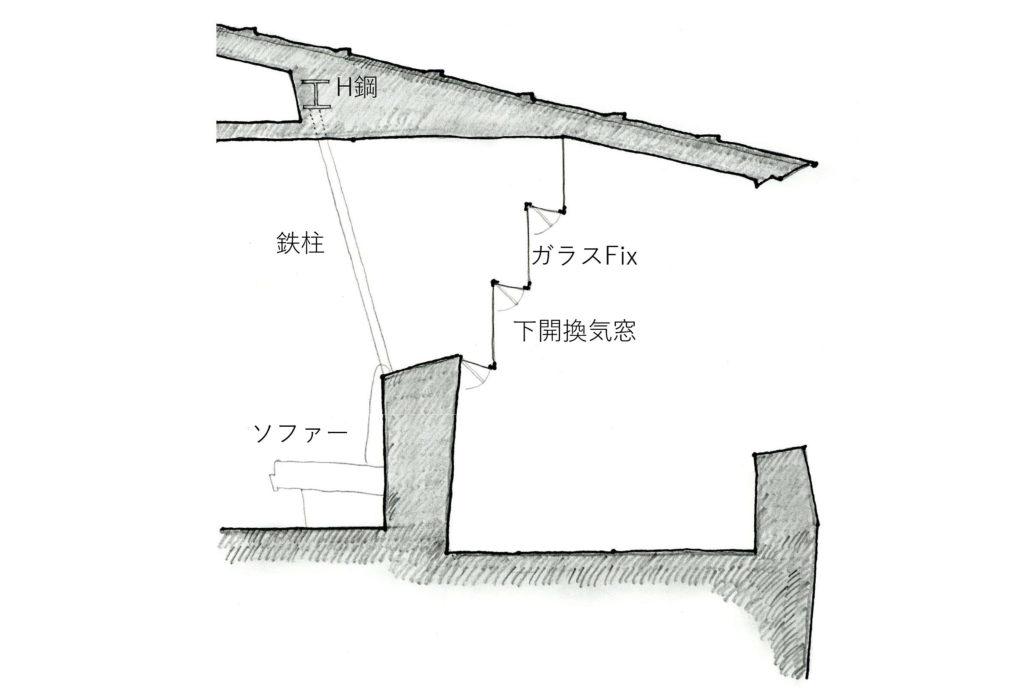 フランクロイドライト設計図