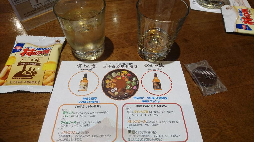 ウイスキー工場の試飲