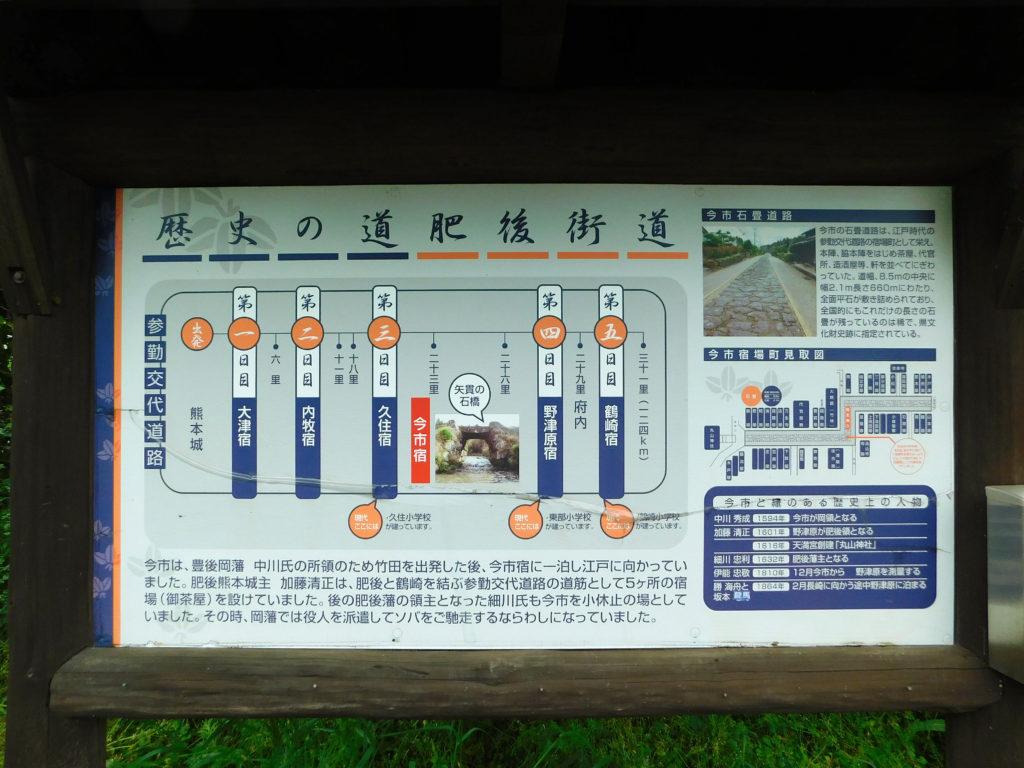 歴史の道肥後街道参勤交代道路の看板