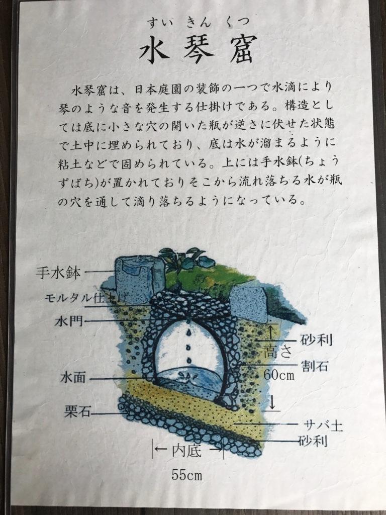 水琴窟の説明図