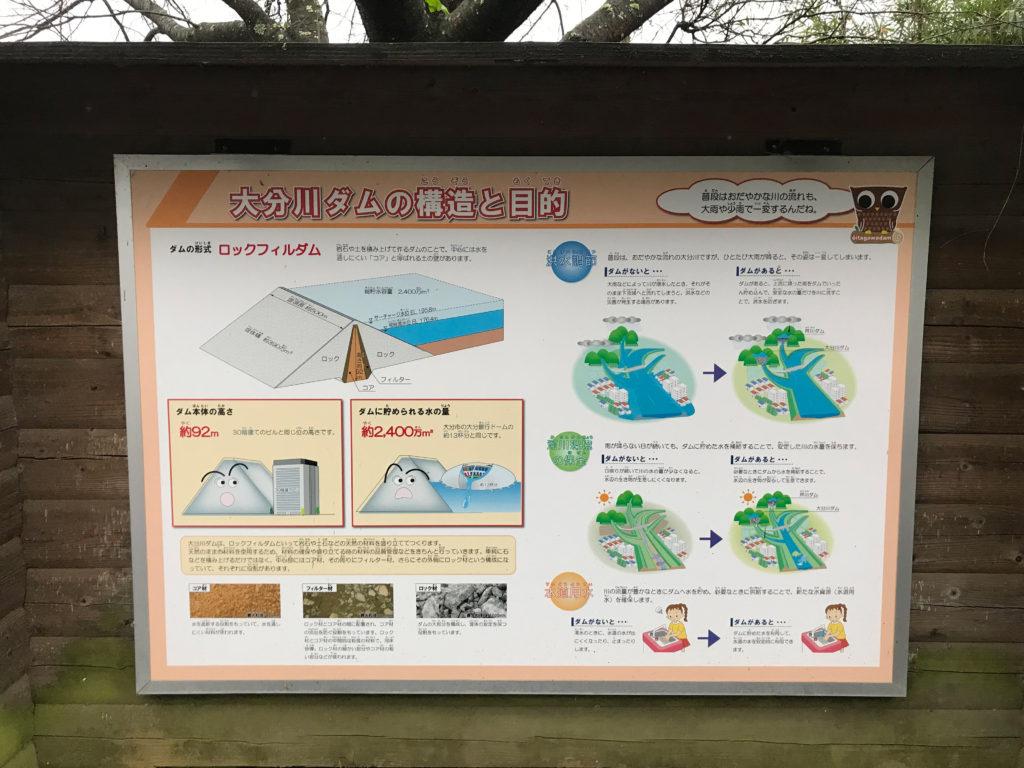大井川ダムの構造と目的ロックフィルダム